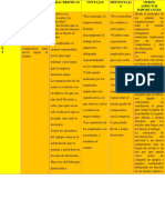 cuadro comparativo megatendencias pdf