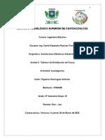 Unidad 3 Tableros de Distribución de Fuerza.docx