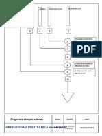 Diagrama de operaciones bng1755.docx