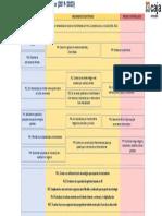 objetivos-estrategicos-2017-2021 (ejem Caja Arq)