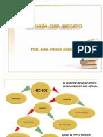 teoradeldelito-100531211345-phpapp02