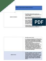Cuadro comparativo - Ambitos para la aplicacion de la defensa integral.docx