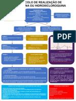 CORONA_ PROTOCOLO DE UTILIZAÇÃO DE CLOROQUINA OU HIDROXICLOROQUINA SMS.pdf.pdf.pdf