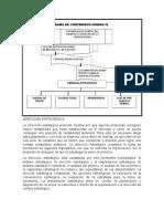 DIRECCIÓN ESTRATEGICA.docx