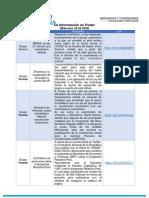 La Información es Poder - Miércoles (22-04-20) Clientes