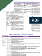 CUADRO DEL AUTISMO.pdf