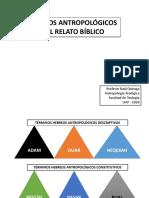 Terminología antropológica bíblica.pdf