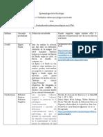 PASO4_EPISTEMOLOGIA_PSICOLOGIA