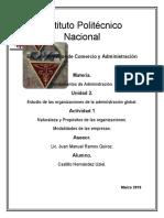 Castillo_Hernandez_Uziel_FUAD_Naturaleza de las organizaciones_Modalidades de las empresas