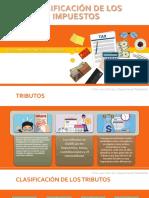 Clasificación de los impuestos.pdf