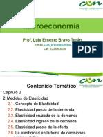 Microeconomía -  Medidas de Elasticidad