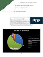 REPORTE DE PARADAS DE PRODUCCION #1.doc