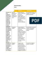 API 2 TEORIA DE LA ARGUMENTACION