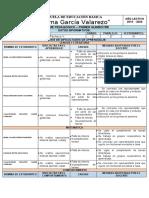 FORMATO DE INFORME DE 2-7 DE APRENDIZAJE Y COMPORTAMIENTO.docx