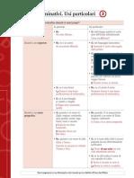 Scheda3_GliArticoliDeterminativi.pdf