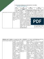 Foro evaluativo 2- Incoterms 3AR (1)