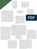 Locke Resumen Mapa conceptual