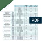 CARGA ACADÉMICA CIENCIAS BÁSICAS 2020-1.pdf