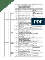 Shield Presentation Schedule