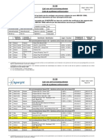 list corrosion protection_LijstAnticorrosie.pdf