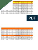 HP Consumer Pricelist