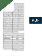 Доходы и расходы