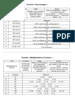 exemples de pouet-pouet p1