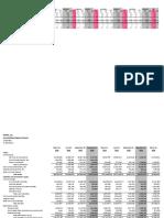 Netflix Quarter 1 2020 financial statement