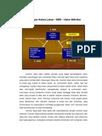 Hubungan Antara Lahan-SDM-Value Aktivitas