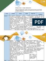 438297323-Trabajo-Colaborativo-Paso-3-Apendice-1-Cuadro-Comparativo.docx