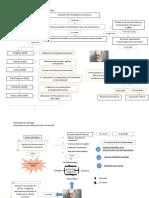 mapa psicoanalisis - copia