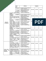 Criterios para la calificación y categorización de los resultados de la evaluación periódica y de retiro