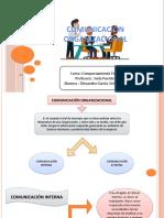 Comunicacion Organizacional - Alexandra Garcia 1