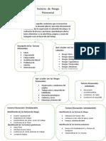 Factores  de  Riesgo  Psicosocial pdf