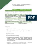 LA ADMINISTRACIÓN PÚBLICA Y LA ADMINISTRACIÓN PRIVADA.docx