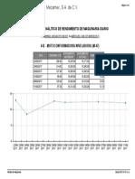 AnaliticaRendimientoDeMaquinariaRPT (3)