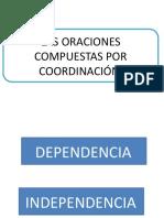 Oraciones Compuestas por coordinación. Cuarentena..pptx