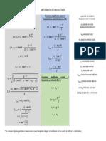 Ecuaciones del movimiento parabólico.pdf