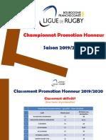 Classement Promotion Honneur Ligue BGFC 20192020