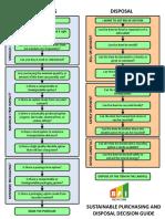 Sustainable-Purchasing-Decision-Tree-uqlau9