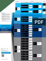 microsoft_training_and_certifica.pdf