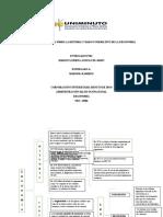 CUADRO COMPARACTIVO  ERGONOMIA OK.docx