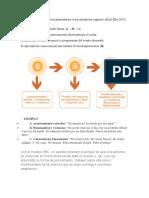 El modelo ABC es una teoría planteada por el psicoterapeuta cognitivo Albert Ellis.docx