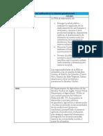 Modelos de certificación en la industria agroalimentaria.docx