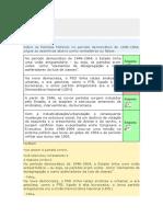 264662850-Prova-Politica-Contemporanea-Senado.docx