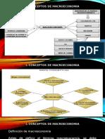 I.  TEMA Conceptos Generales 2