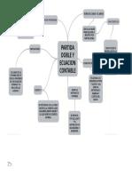 mapa mental actividad 6
