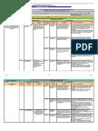 01-Matr%EDz de Competencias Gesti%F3n de Proyectos