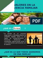 LOS VALORES EN LA CONVIVENCIA FAMILIAR