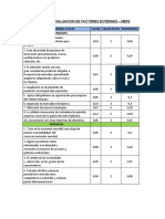 MATRIZ DE EVALUACION DE FACTORES EXTERNOS E INTERNOS - MEFE, MEFI